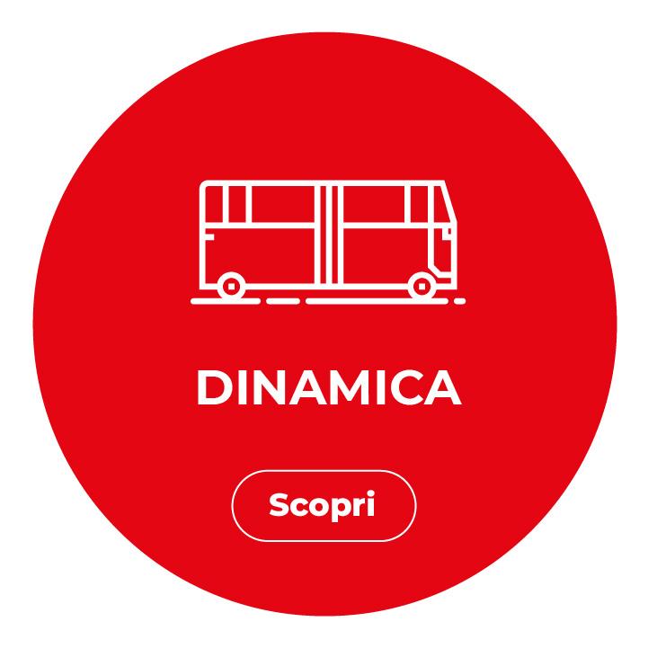 dinamica1_dinamica